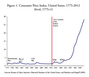 inflation2_121913
