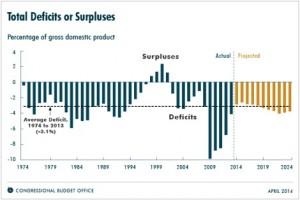 Deficit_080714