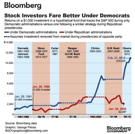 InvestorDemocrats_052815